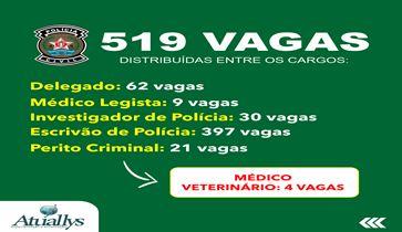 PERITO DA POLICIA CIVIL- MINAS GERAIS - MÉDICO VETERINÁRIO